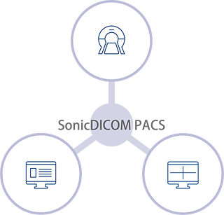 SonicDICOM PACS